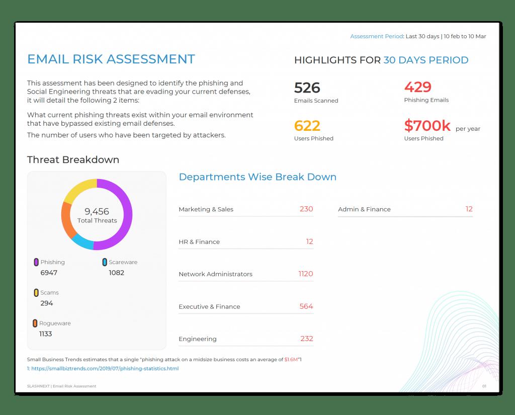 Phishing Risk Assessment Report